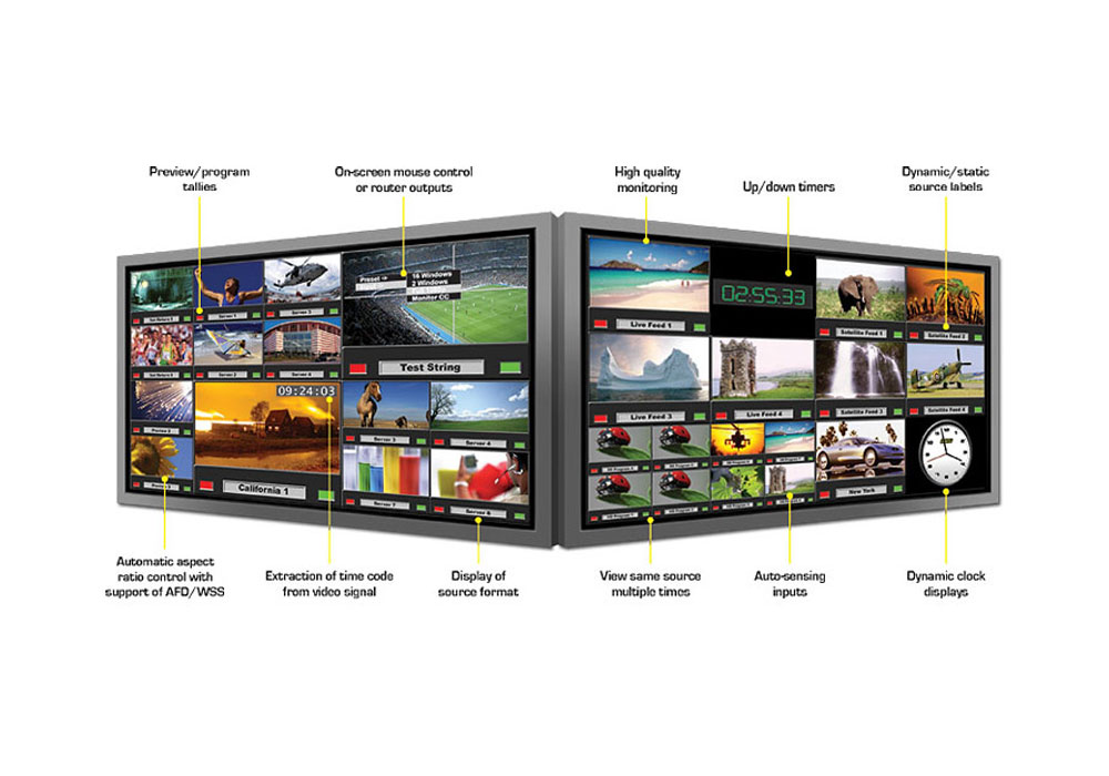 Evertz 7867VIPA16-DUO-HS 16 Input Monitoring & Display Card