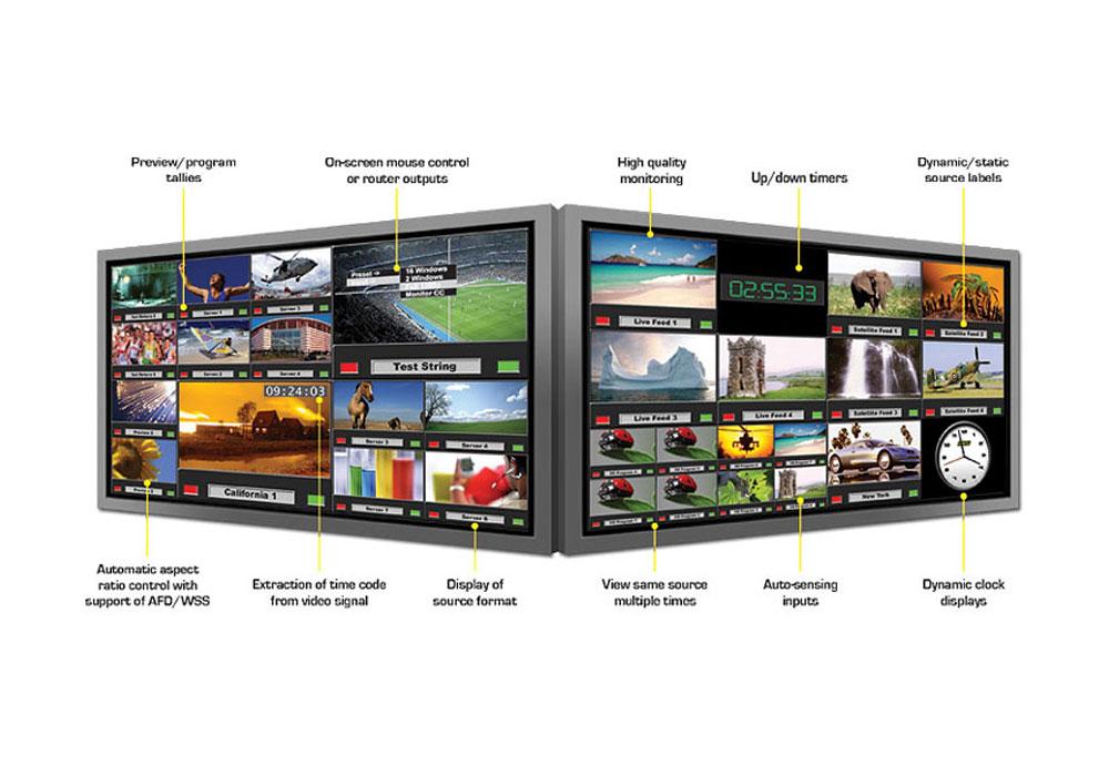 Evertz 7867VIPA32-DUO-HS 32 Input Monitoring & Display Card